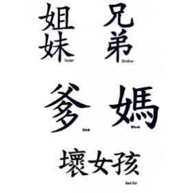 Tatouage lettre Chinoise